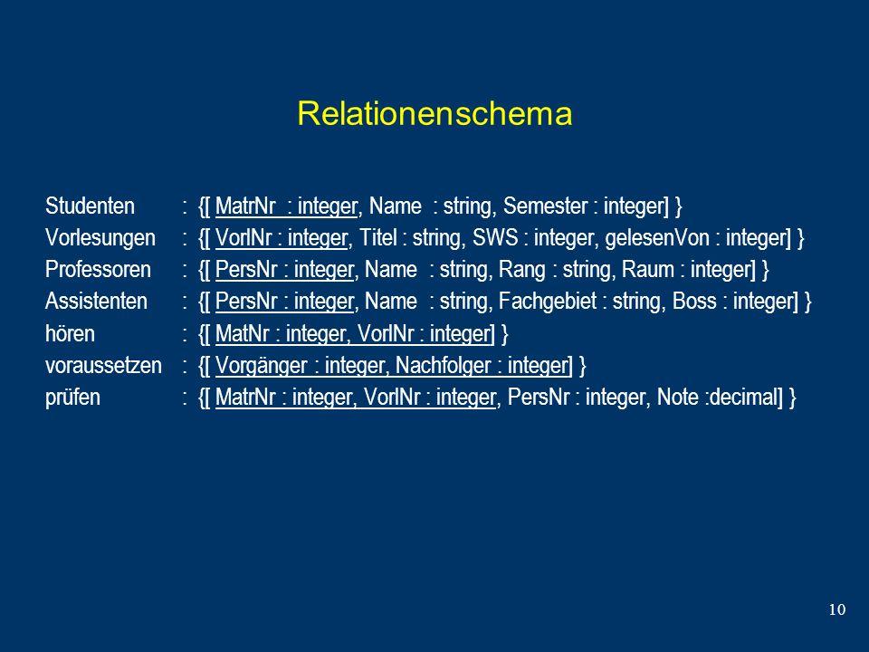 RelationenschemaStudenten : {[ MatrNr : integer, Name : string, Semester : integer] }
